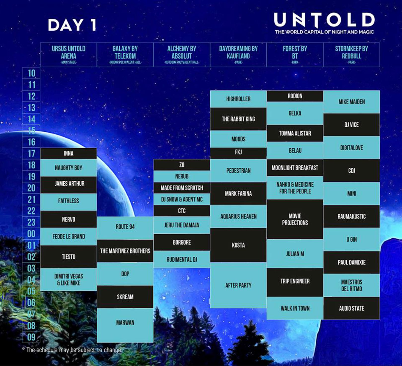 Program Untold